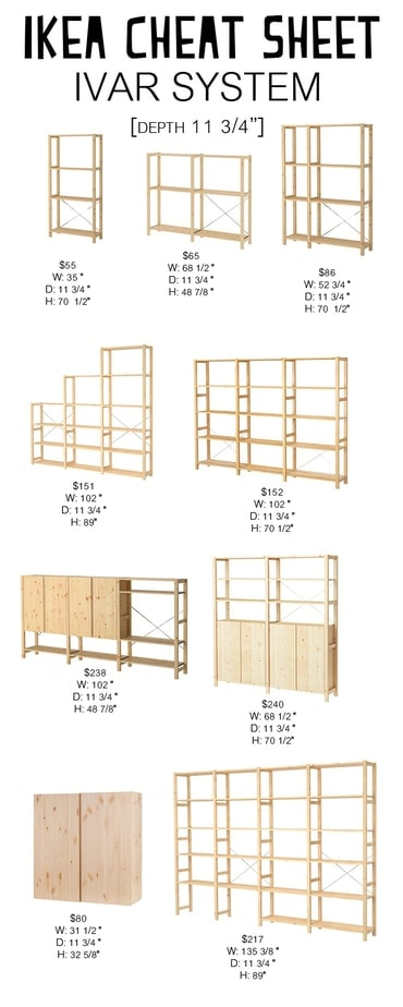 ikea ivar with Ivar System Ikea Cheat Sheet on Kallax Shelving Unit White Art 00275848 besides Watch besides Armarios Vestidores Y Closets Para Guardar Ropa also Top 10 Ikea Hacks Of 2017 also S19031431.