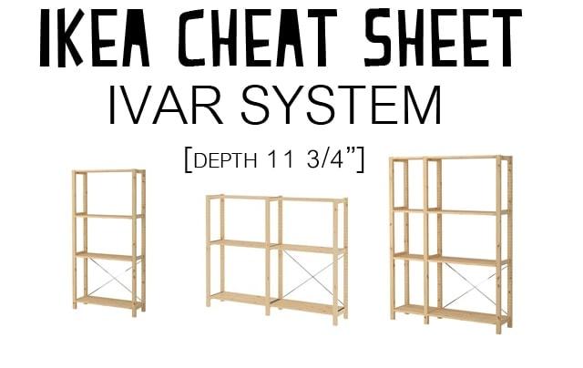 Ivar System an IKEA Cheat Sheet